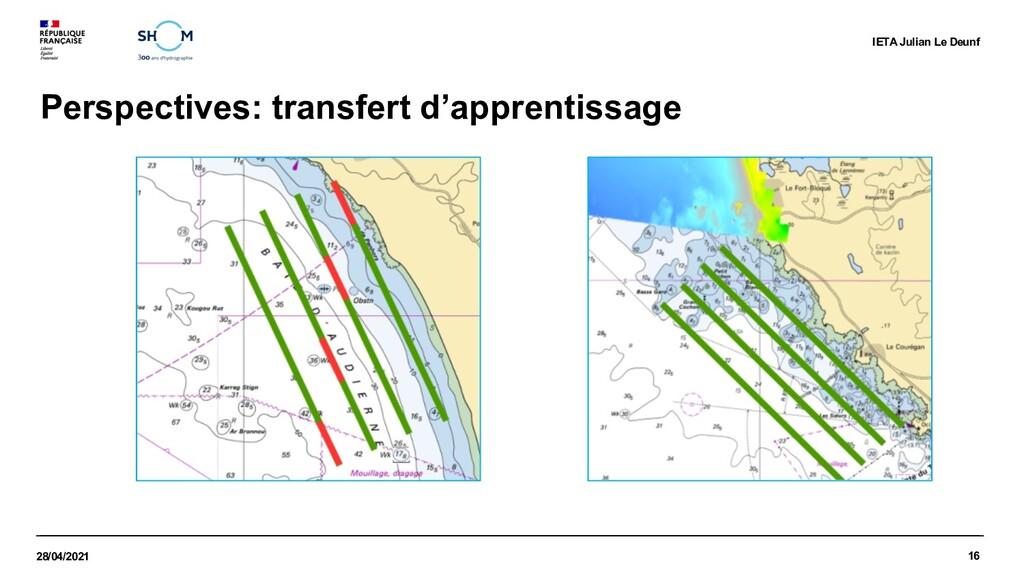 16 28/04/2021 Perspectives: transfert d'apprent...