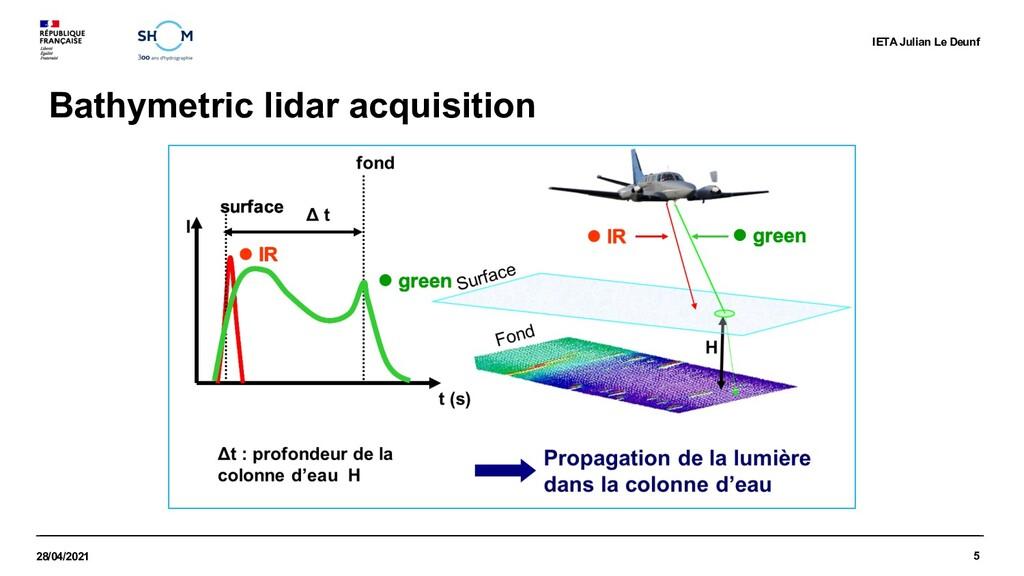 5 28/04/2021 Bathymetric lidar acquisition IETA...