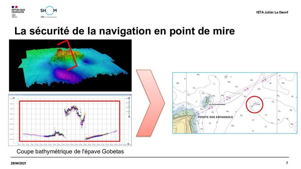 7 28/04/2021 La sécurité de la navigation en po...