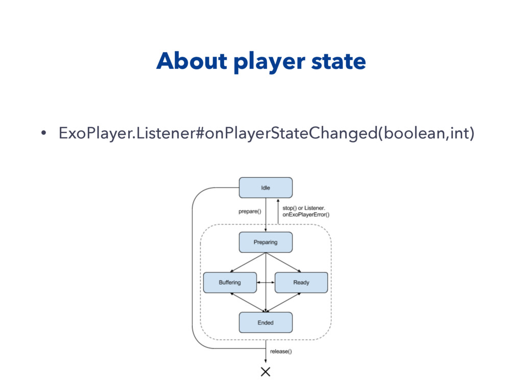 About player state • ExoPlayer.Listener#onPlaye...