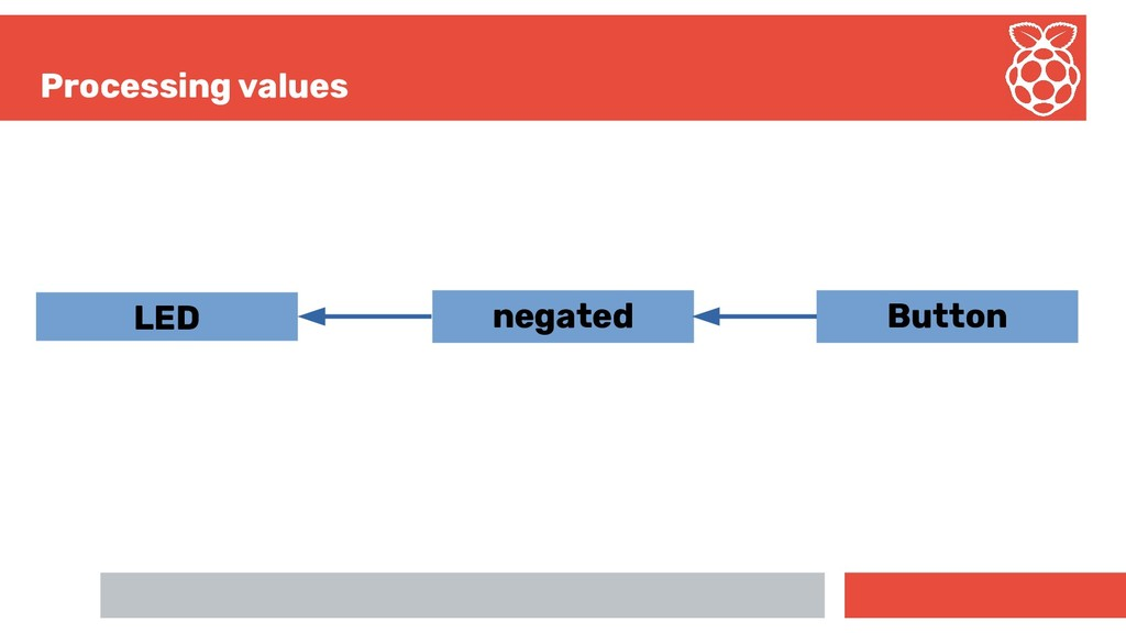Processing values LED negated Button