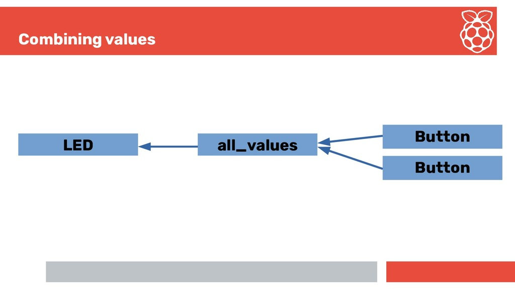 Combining values LED Button all_values Button