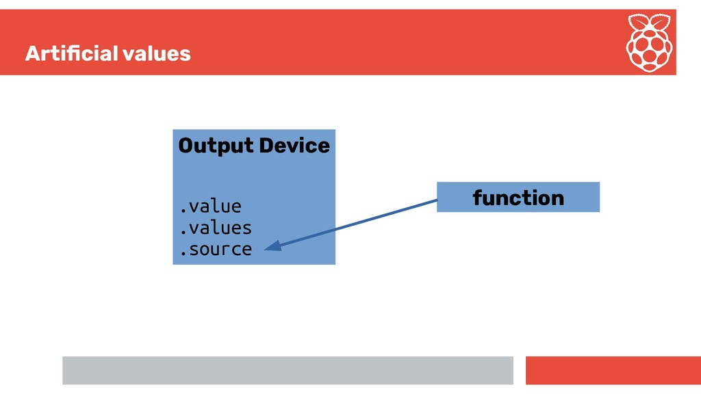Artifcial values Output Device .value .values ....