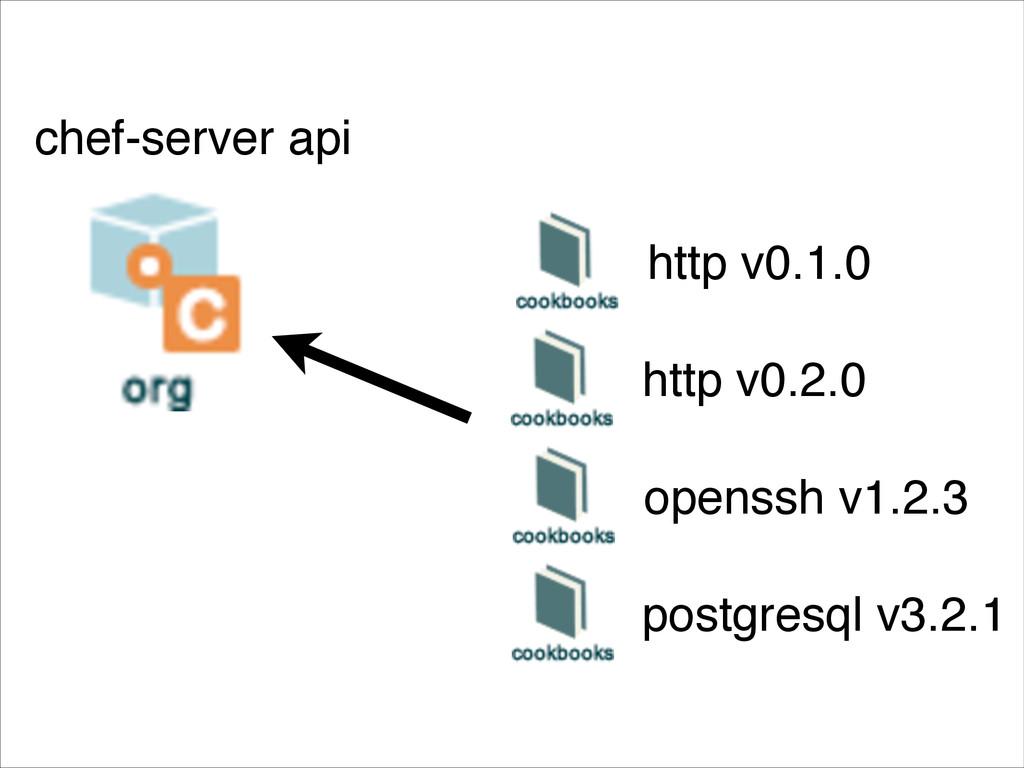 http v0.1.0 chef-server api http v0.2.0 openssh...