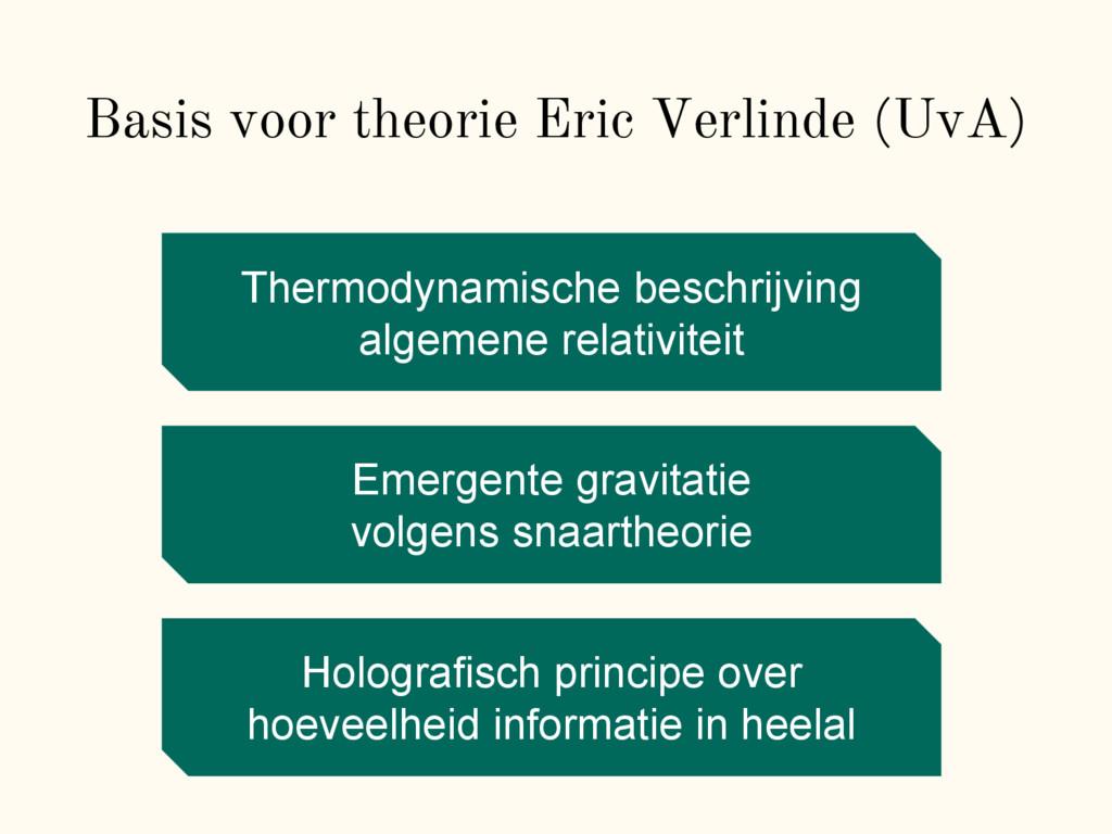 Basis voor theorie Eric Verlinde (UvA) Thermody...