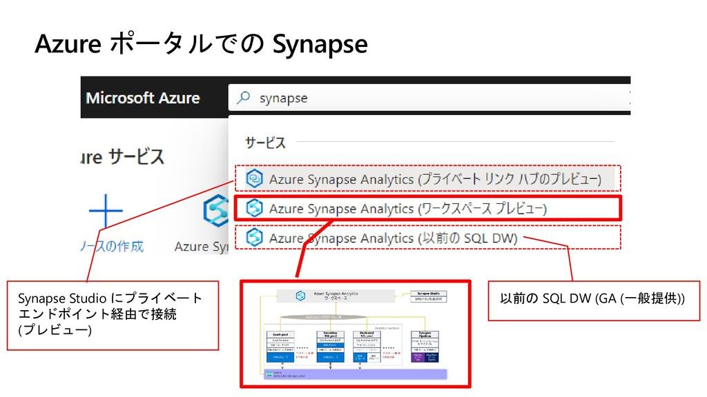 Azure ポータルでの Synapse Synapse Studio にプライベート エンド...