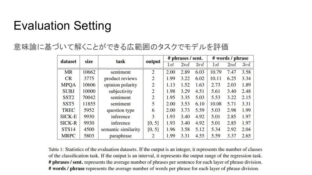 Evaluation Setting 意味論に基づいて解くことができる広範囲のタスクでモデルを...