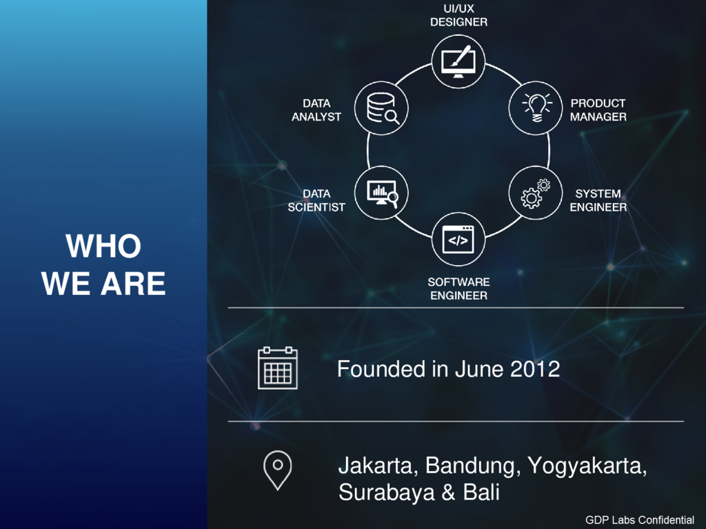 WHO WE ARE Founded in June 2012 Jakarta, Bandun...