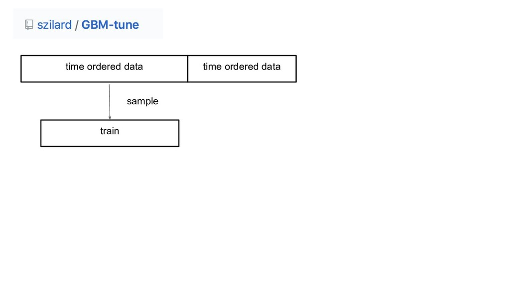 time ordered data time ordered data train sample