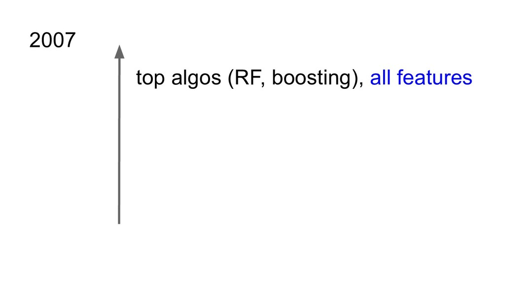 top algos (RF, boosting), all features 2007