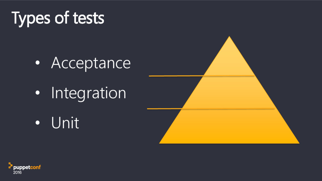 • Acceptance • Integration • Unit Types of tests