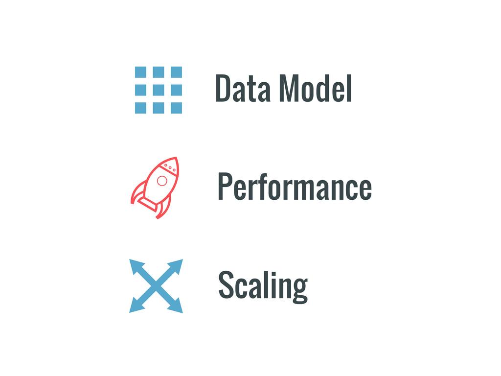 Performance Scaling Data Model