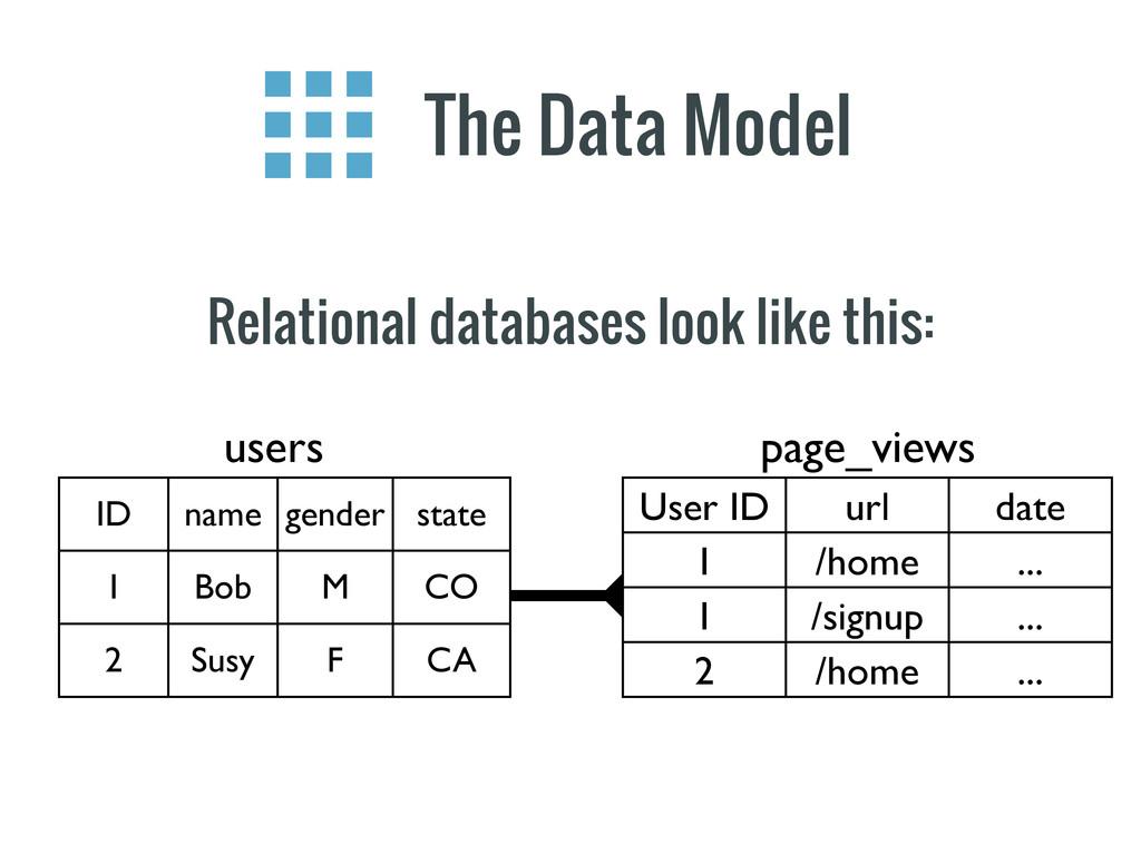 The Data Model Relational databases look like t...