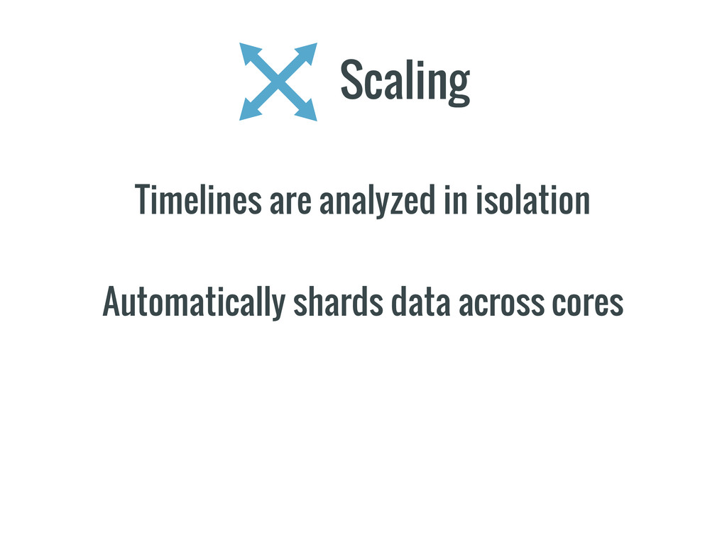 Timelines are analyzed in isolation Automatical...