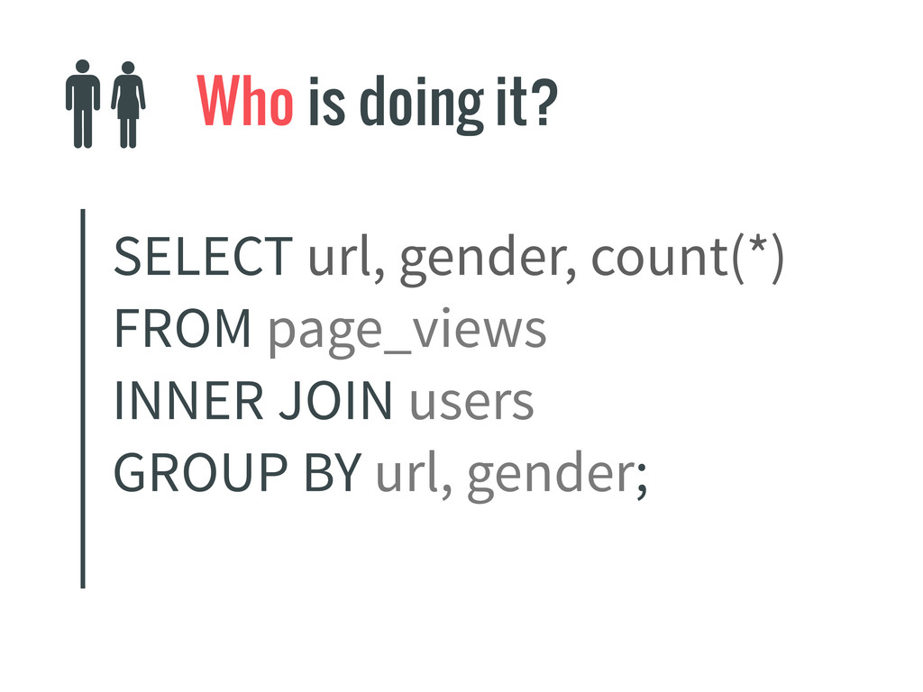 Who is doing it? SELECT url, gender, count(*) F...