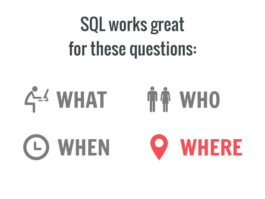 SQL works great for these questions: WHEN WHERE...