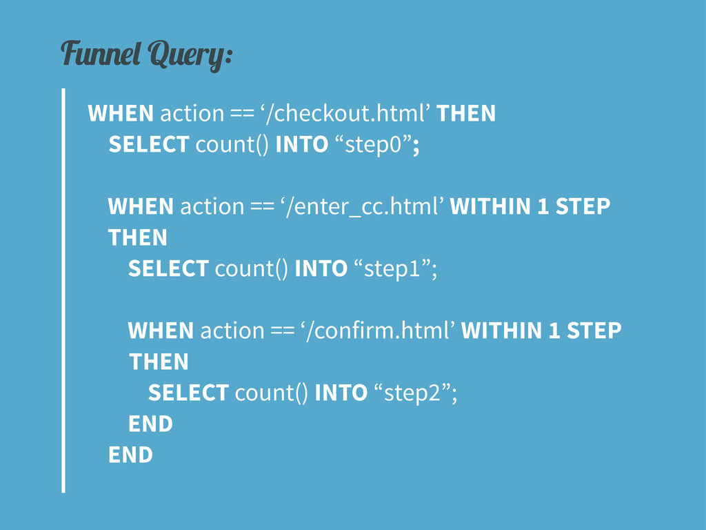 WHEN action == '/checkout.html' THEN SELECT cou...