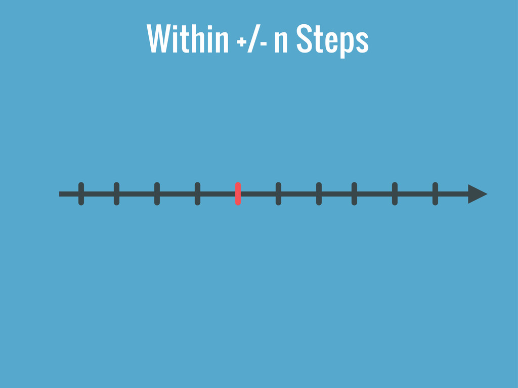 Within +/- n Steps