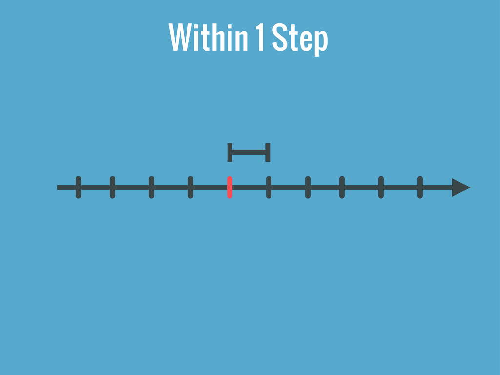 Within 1 Step