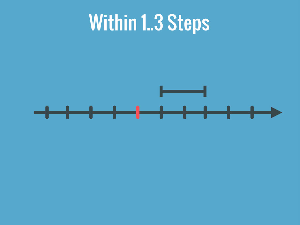 Within 1..3 Steps