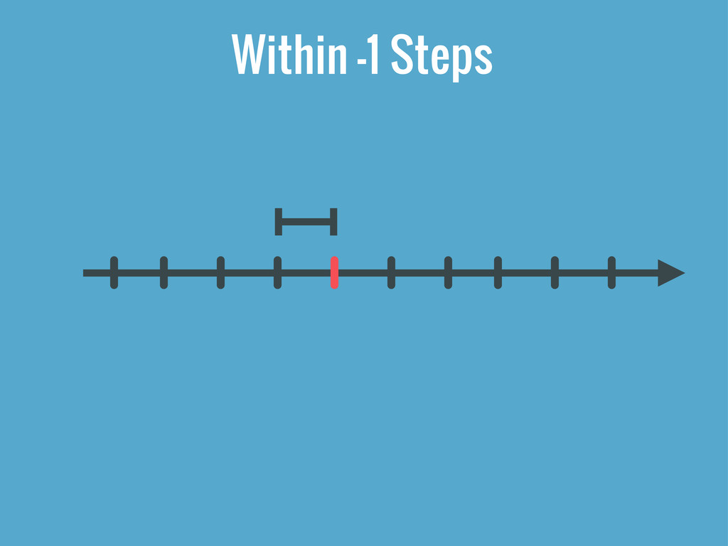 Within -1 Steps