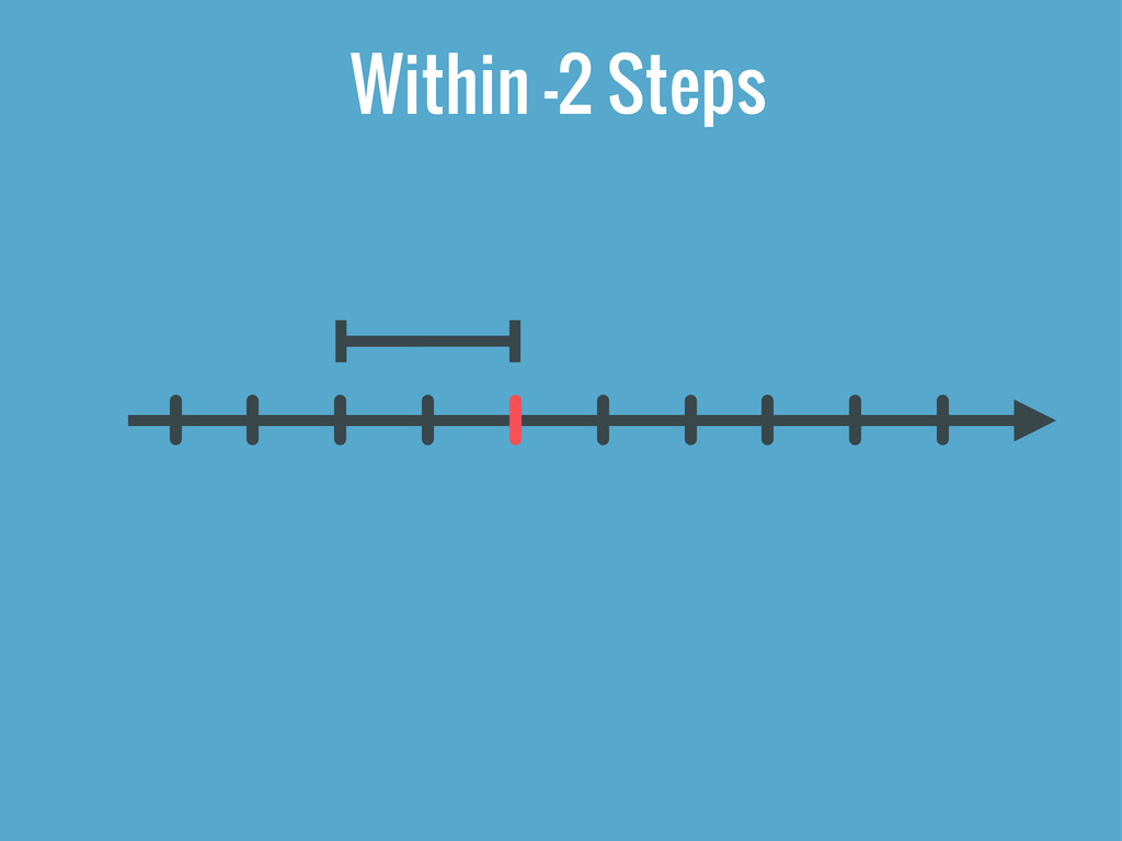 Within -2 Steps