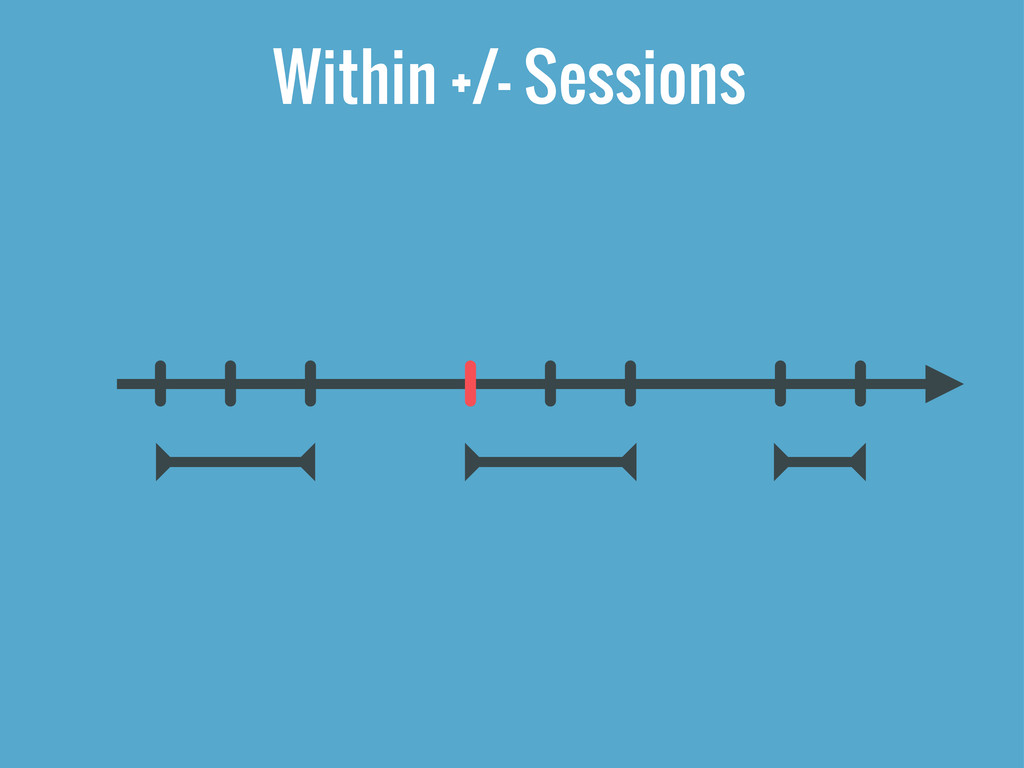 Within +/- Sessions