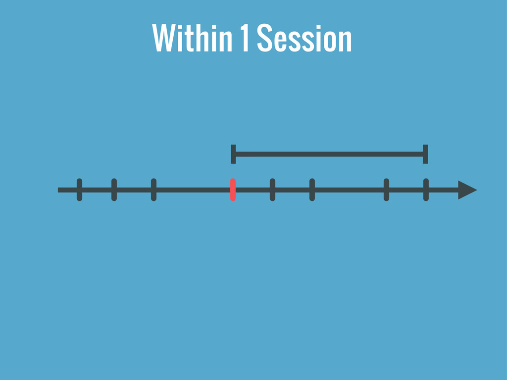 Within 1 Session