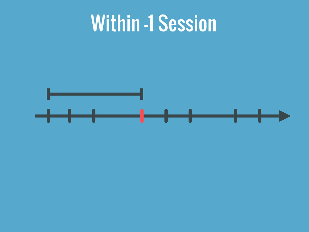 Within -1 Session