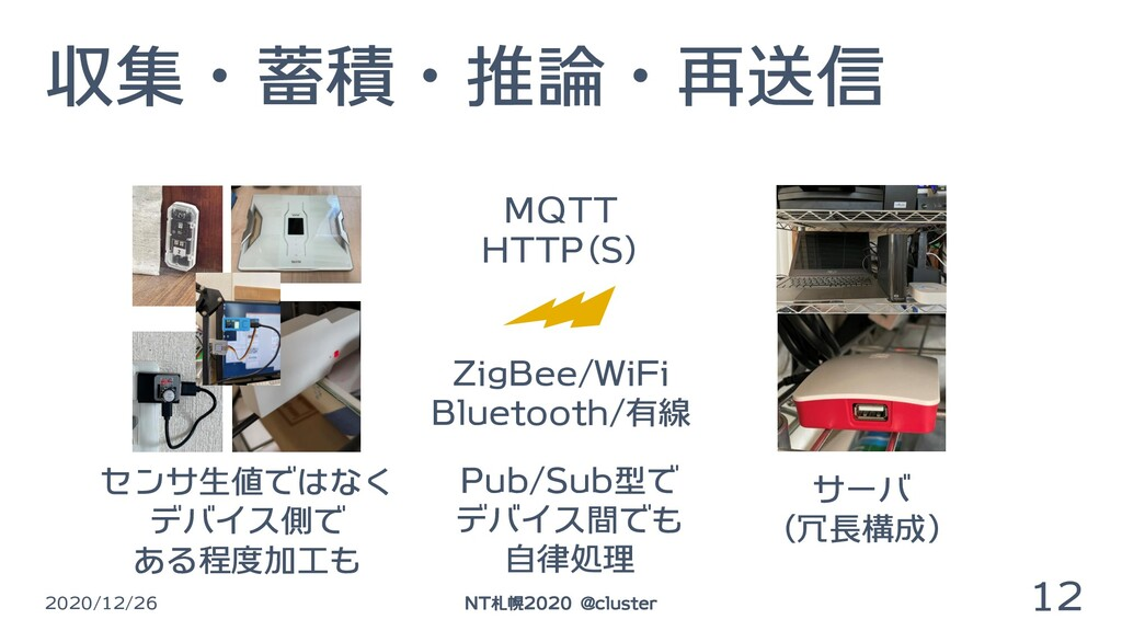 収集・蓄積・推論・再送信 2020/12/26 12 NT札幌2020 @cluster Zi...