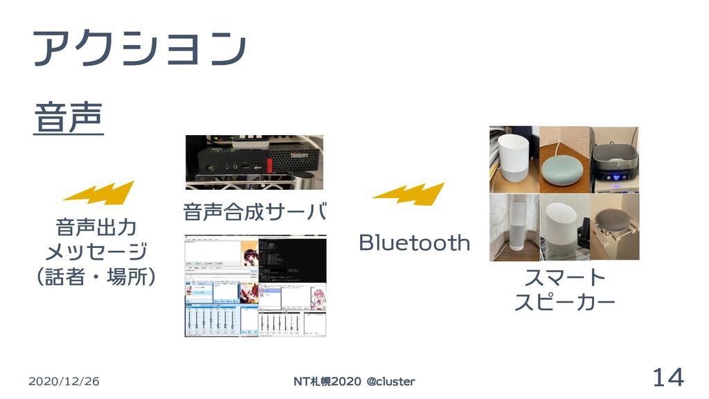 アクション 2020/12/26 14 NT札幌2020 @cluster 音声合成サーバ 音...
