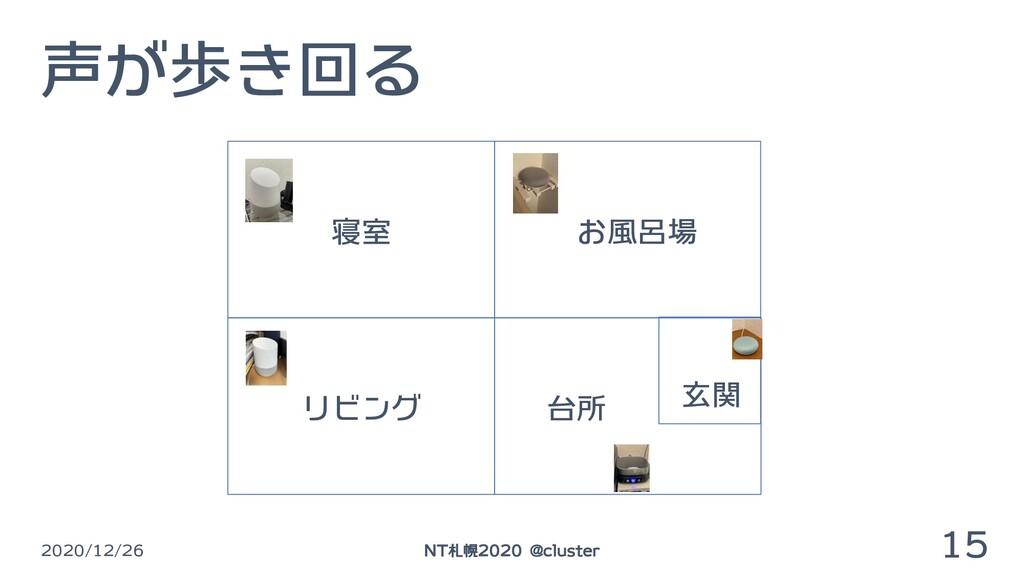声が歩き回る 2020/12/26 15 NT札幌2020 @cluster リビング 台所 ...