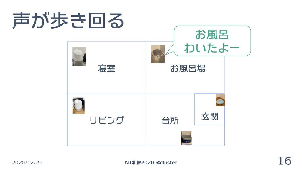 声が歩き回る 2020/12/26 16 NT札幌2020 @cluster リビング 台所 ...