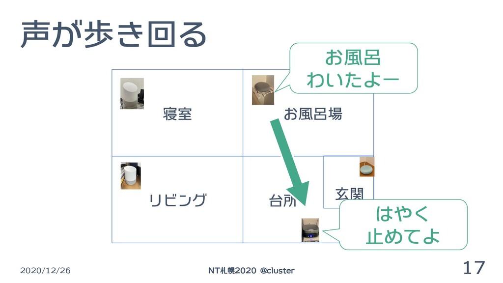 声が歩き回る 2020/12/26 17 NT札幌2020 @cluster リビング 台所 ...