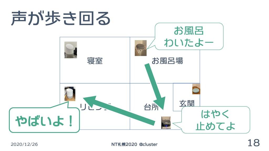 声が歩き回る 2020/12/26 18 NT札幌2020 @cluster リビング 台所 ...