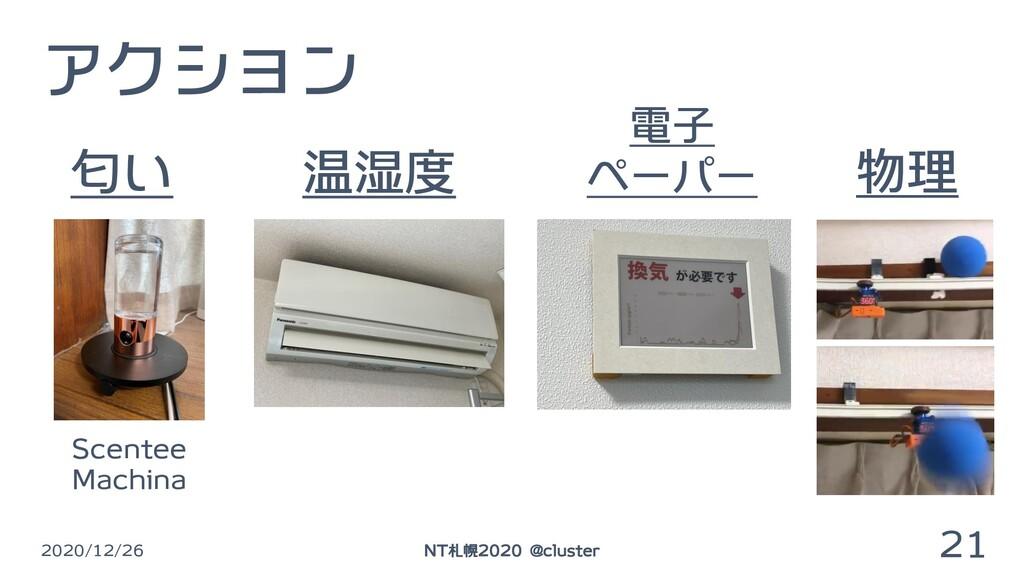 アクション 2020/12/26 21 NT札幌2020 @cluster 匂い 温湿度 Sc...