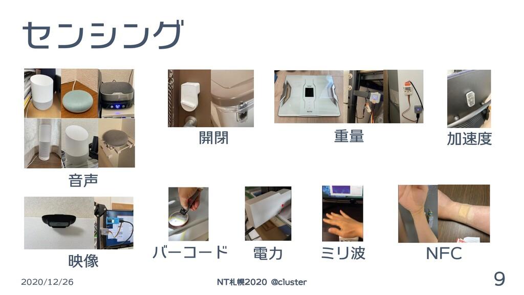 センシング 2020/12/26 9 NT札幌2020 @cluster ミリ波 開閉 重量 ...