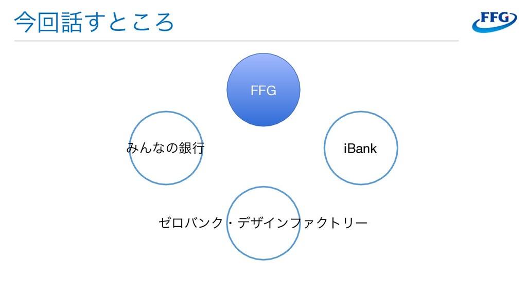 ࠓճ͢ͱ͜Ζ FFG ΈΜͳͷۜߦ iBank θϩόϯΫɾσβΠϯϑΝΫτϦʔ