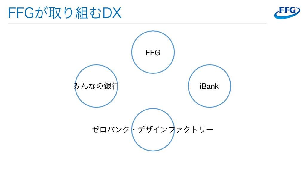 ''(͕औΓΉ%9 FFG ΈΜͳͷۜߦ iBank θϩόϯΫɾσβΠϯϑΝΫτϦʔ