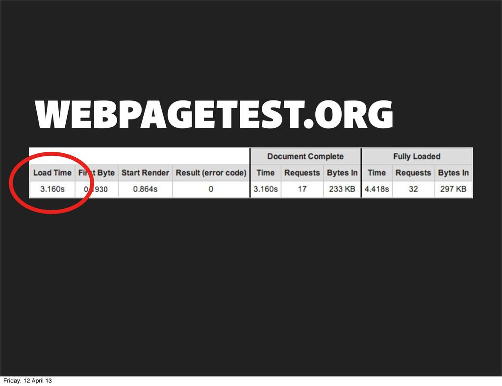 WEBPAGETEST.ORG 0.1930 Friday, 12 April 13