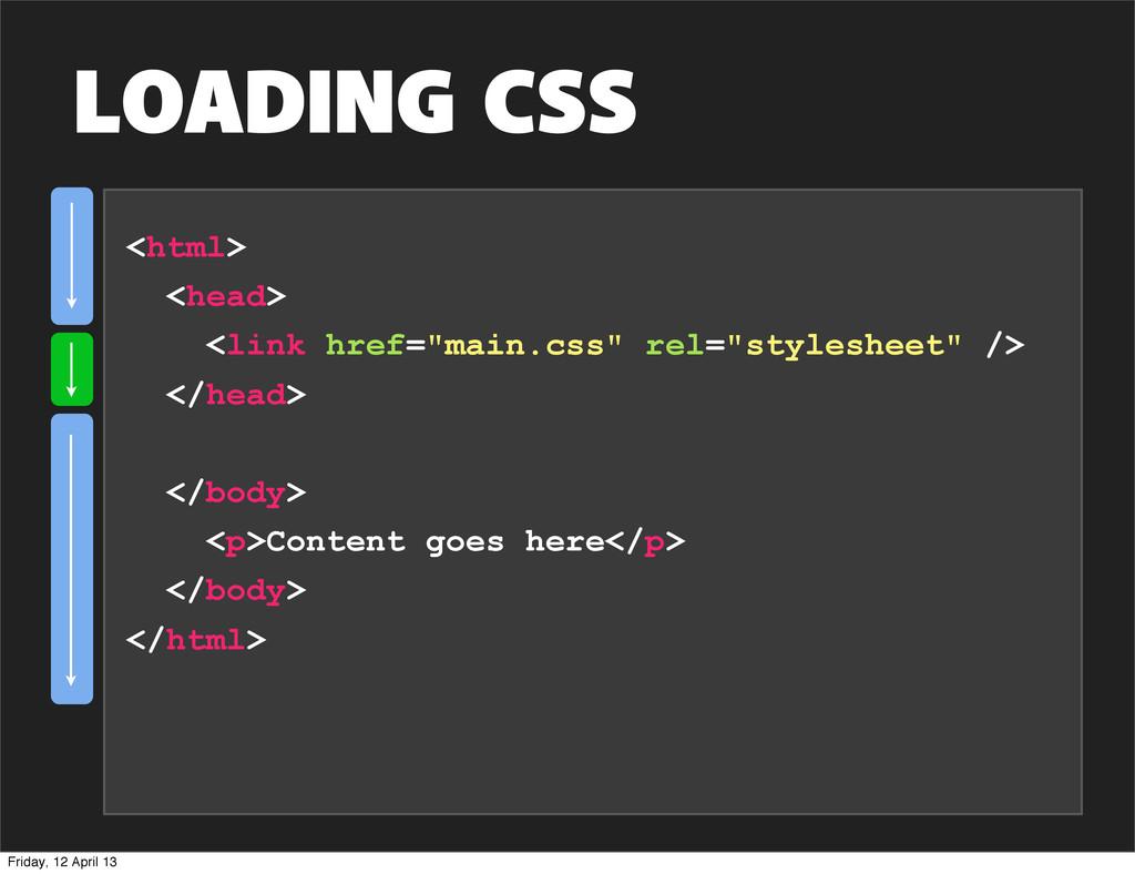 "LOADING CSS <html> <head> <link href=""main.css""..."