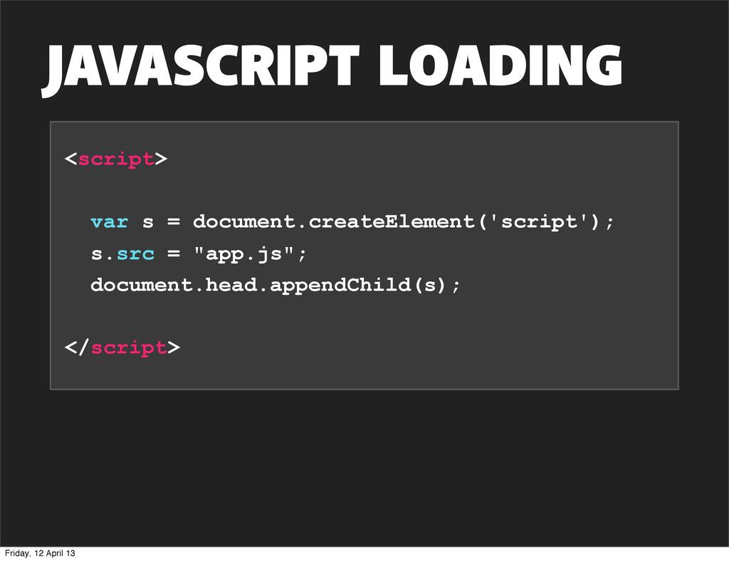 JAVASCRIPT LOADING <script> var s = document.cr...