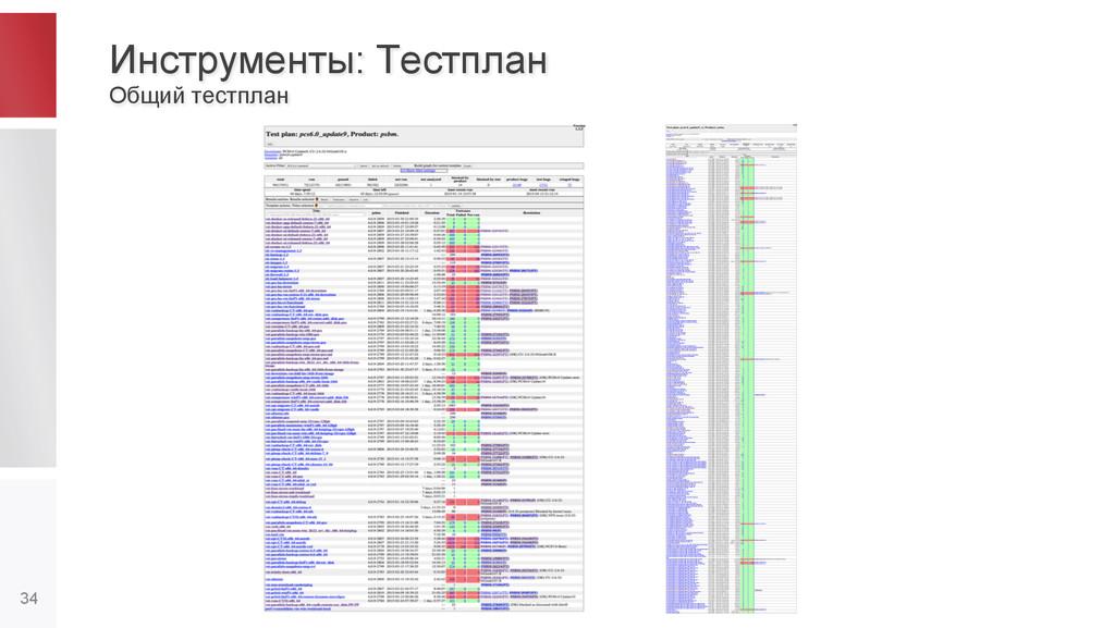 Инструменты: Tестплан Общий тестплан 34