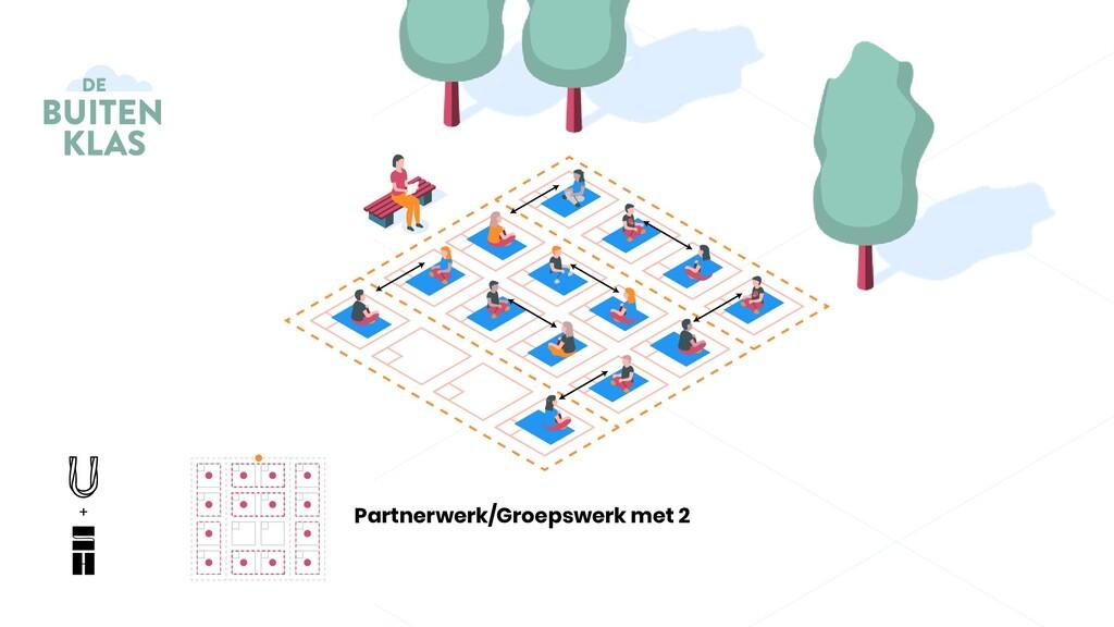 Partnerwerk/Groepswerk met 2