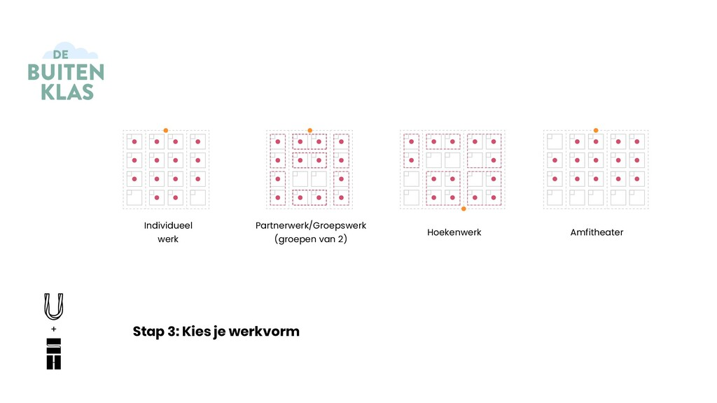 Stap 3: Kies je werkvorm Individueel werk Hoeke...