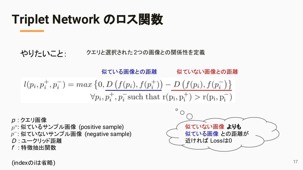 Triplet Network のロス関数 p : クエリ画像 : 似ているサンプル画像 (p...