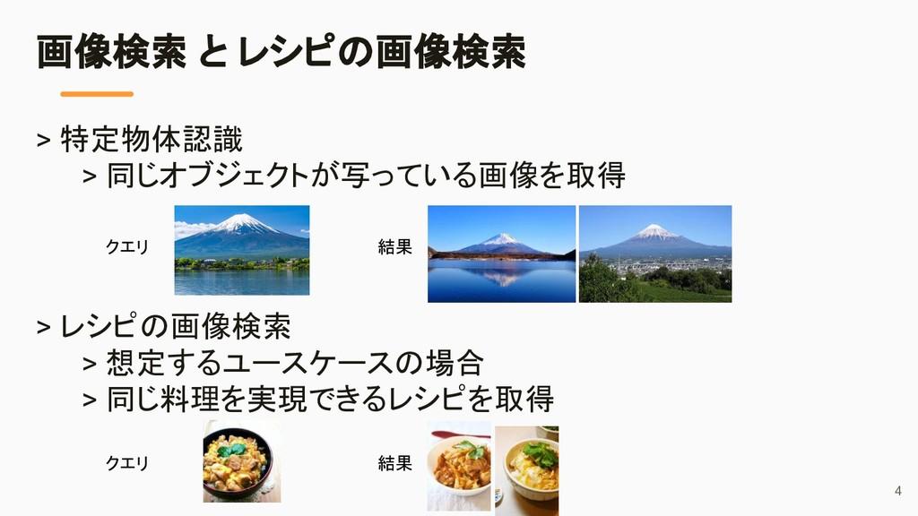 > 特定物体認識 > 同じオブジェクトが写っている画像を取得 4 画像検索 と レシピの画像検...