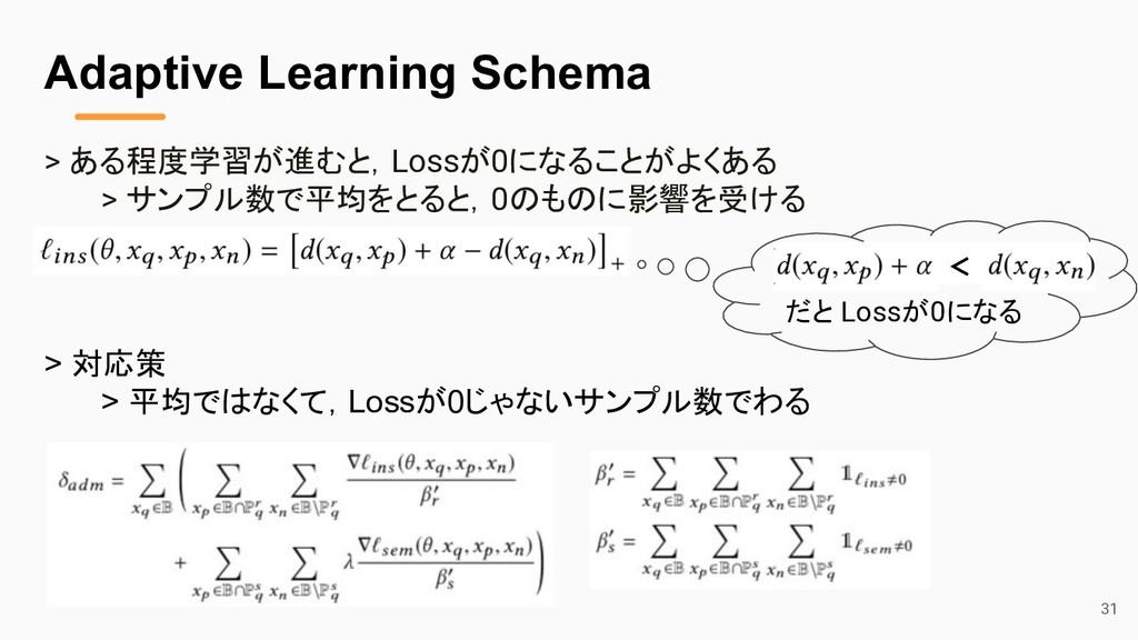 > ある程度学習が進むと,Lossが0になることがよくある > サンプル数で平均をとると,0の...