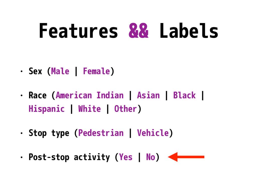Features && Labels • Sex (Male | Female) • Race...