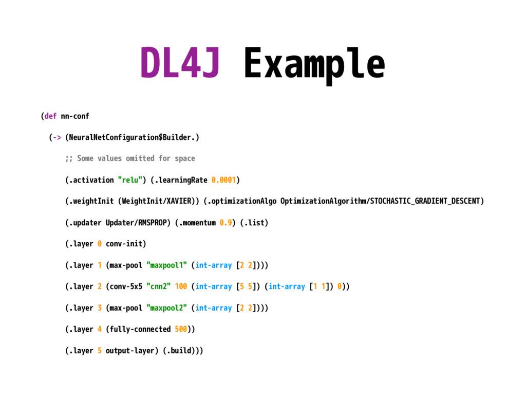 DL4J Example (def nn-conf (-> (NeuralNetConfigu...